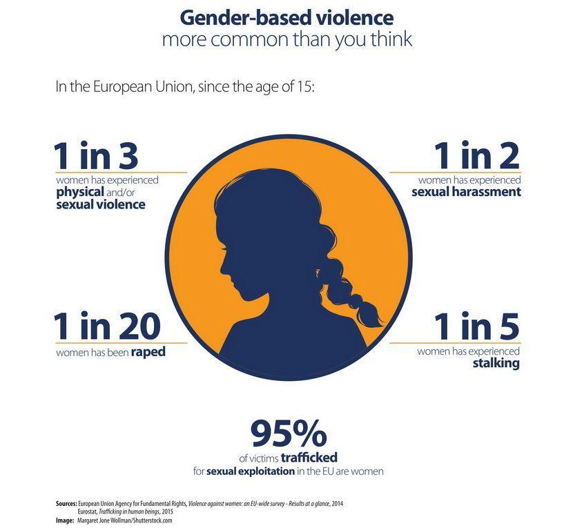 Ενδοοικογενειακή βία εικόνα